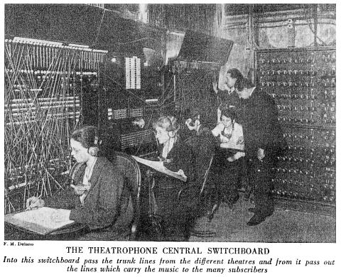 Theatrophone Central Switchboard
